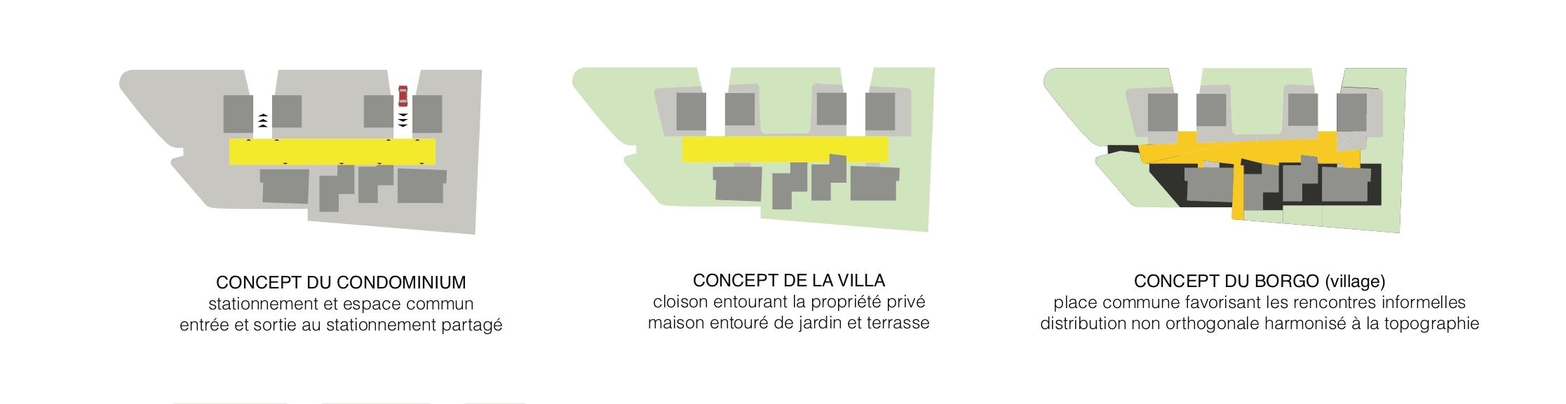 03 diagram 2